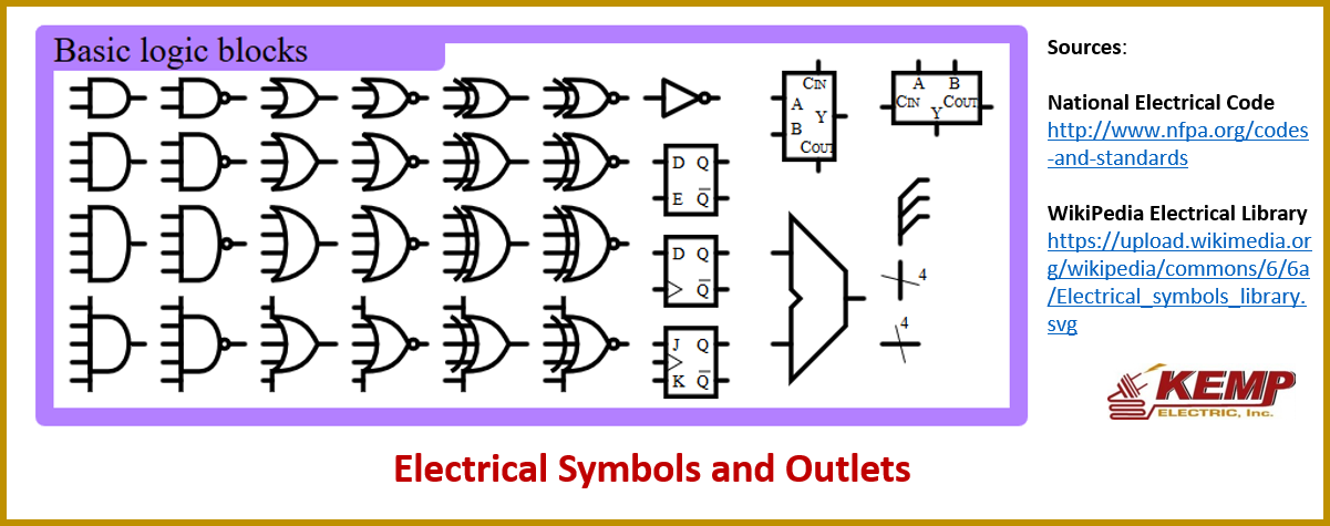 Electrical Symbols - Kemp Electric