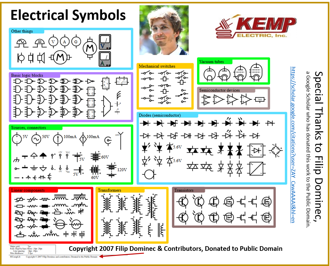 Electrical Symbols Kemp Electric Special Thanks To Filip Dominec on basic electrical symbols