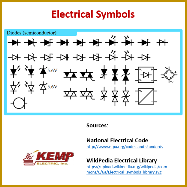 Electrical Symbols diodes